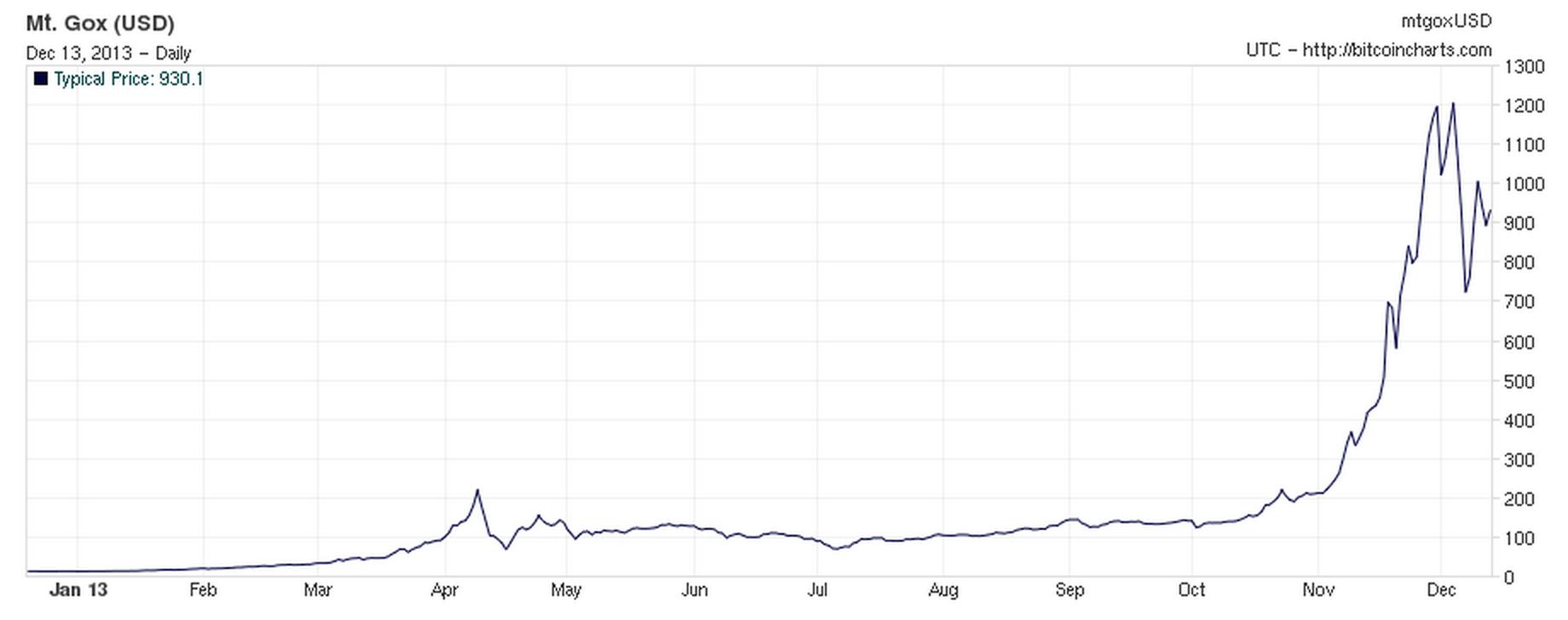 1 в сколько биткоин рублях в сатоши-15