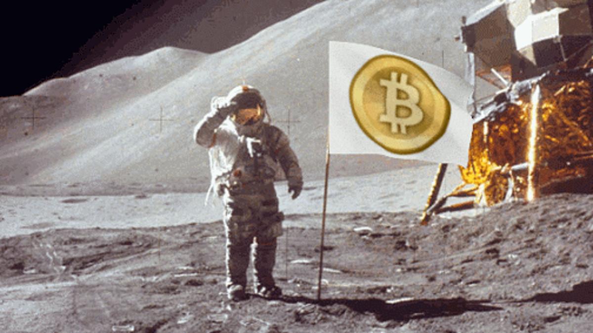 Обменный курс BTC в RUR   Bitcoin в Ruble   График стоимости