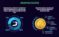 dreamteam (dtt)