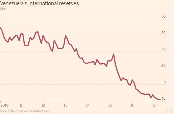 национальные резервы страны
