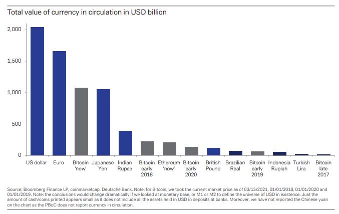 ценность валют